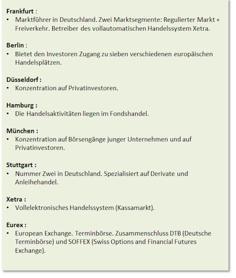 Bankinside | | | Das offizielle deutsche Nachschlagewerk für alle ...