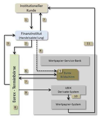 Der Credit Default Swap Als Beispiel Fur 5