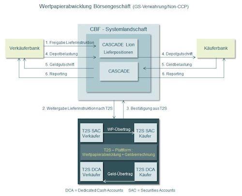 institutionelle anleger und deren bedeutung