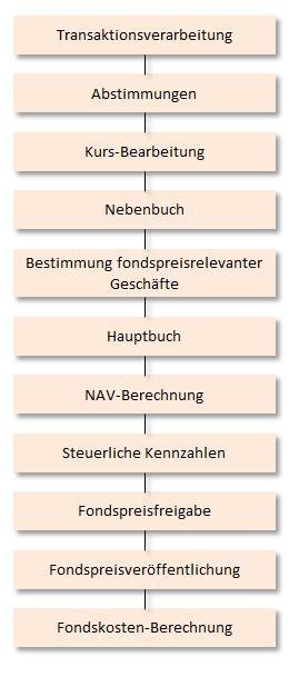 bankinside das offizielle deutsche nachschlagewerk f r alle banker und fondsbuchhalter. Black Bedroom Furniture Sets. Home Design Ideas